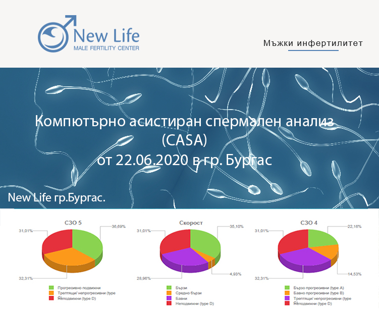 спермограми Бургас